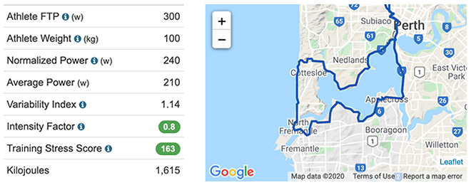 Power metrics and map of ride